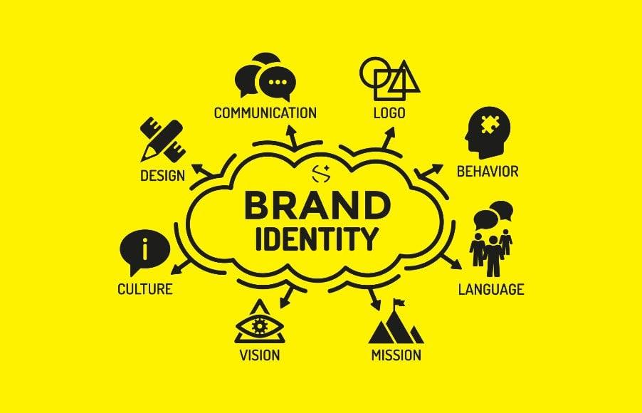 Brand che generano fatturato